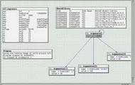 Los registros del procesador