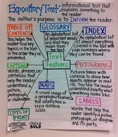 Informational and expository text