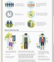 The Mini Skin Cancer Prevention Handbook