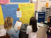 Math Review around the room.
