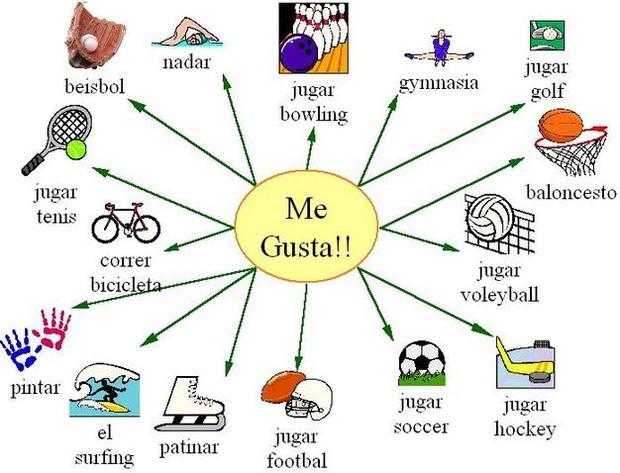 Un rato con los amigos – Verbs Like Gustar Worksheet