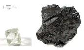 The Element Carbon