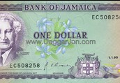 How Jamaica works ( currency,economy and political info)