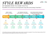 Host a Trunk Show and get great rewards.