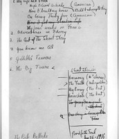 Fitzgerald's Notes