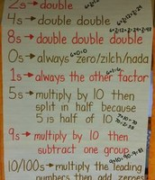 Using Mental Math to Multiply Lesson 3-6