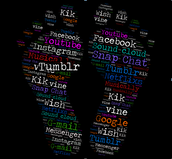 Digital foot prints.
