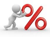 Ireland's Rates!