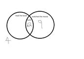 the ratio of amounts of draws