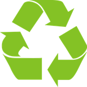 Question #3.) What does it mean to recycle?  Why should someone recycle? How long does it take for these to decompose?