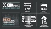 More homeless population