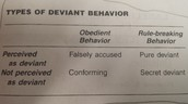 Deviance is...