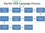 Google PPC Services India | Pay Per Click | PPC India