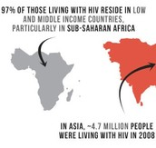HIV/AIDS where it's located