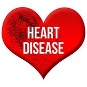How I found out my family has Heart Disease