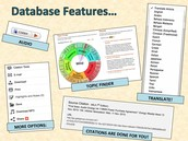Our databases are second-to-none and are EASY to access and use!