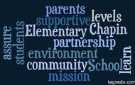 Ways a student can see the school counselor: