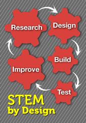 Maker Schools: Classroom Tinkers & Inventors