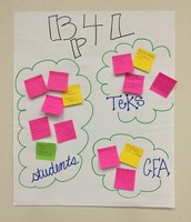 Summer Reflection on BP4L Professional Learning