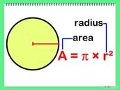 Area  =  pi * radius squared