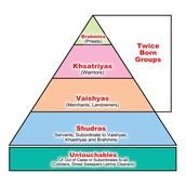 Brahmins and Kshatriyas