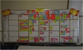 Showcasing Student Achievement Through Data Walls