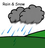 Precipitation & Humidity