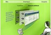 Interfaz gráfica del usuario e interfaz de linea de comando.