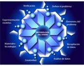 ¿Que entendemos por metodología del diseño?