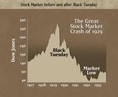 STOCK MARKET CRASH - 1929