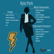Ryte Perk