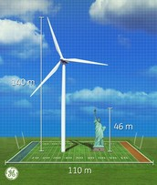 what cool facts can you find about wind energy?