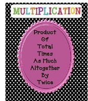 Multiplication Fact Assessment