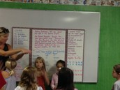 Foundations Class Reviewing Memory Facts