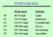 What type of scale is used to measure tornadoes?