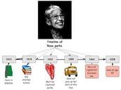 Rosa's Life timeline...