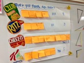 Cracker taste test, using a graph to record the data.