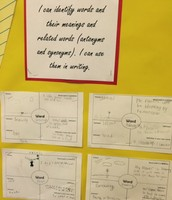 3rd Grade learning targets support the knowledge and use of vocabulary words!