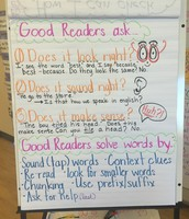 Good Readers Think!