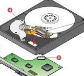 Hard Disk #3