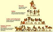 Egyptian Social Hierrarchy