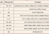 Examples of Ndebele Language