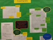 Notice board displays promoting maths to Science students