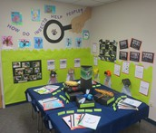 Tech Lab - 2nd Grade PBL Display
