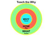 Teach the Why