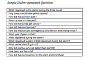 LP 1 : Students' Questions