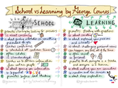 School Versus Learning