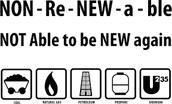 Provide definition  on nonrenewable resource ??