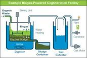More biogas production