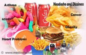 PROCESSED FOODS AND FOOD ADDITIVES